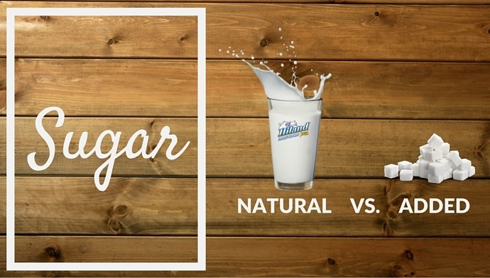 The Power of Milk - Natural Sugar Versus Added Sugar.