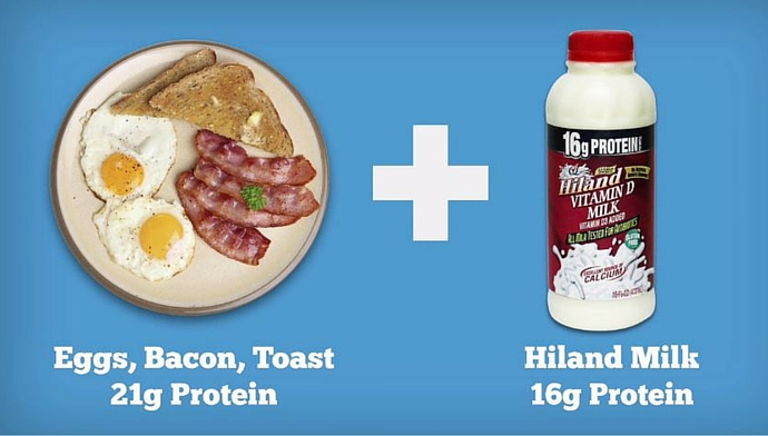 Think 30g of Protein per Meal...Just Add Hiland